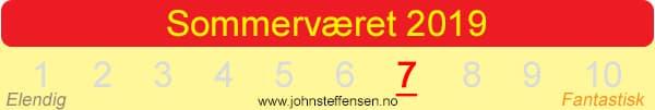 Sommerværet 2019 på vestlandet blir bra. I hvert fall hvis en skal tro bondens gamle værtegn. www.johnsteffensen.no